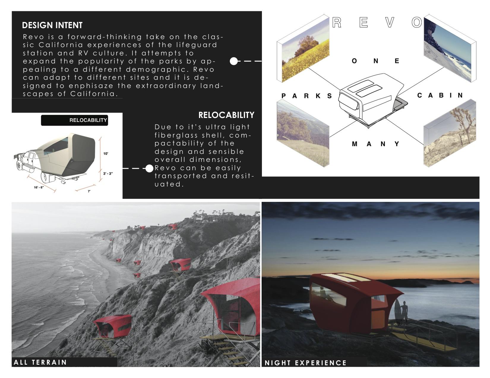 Presentation Brochure REVO7